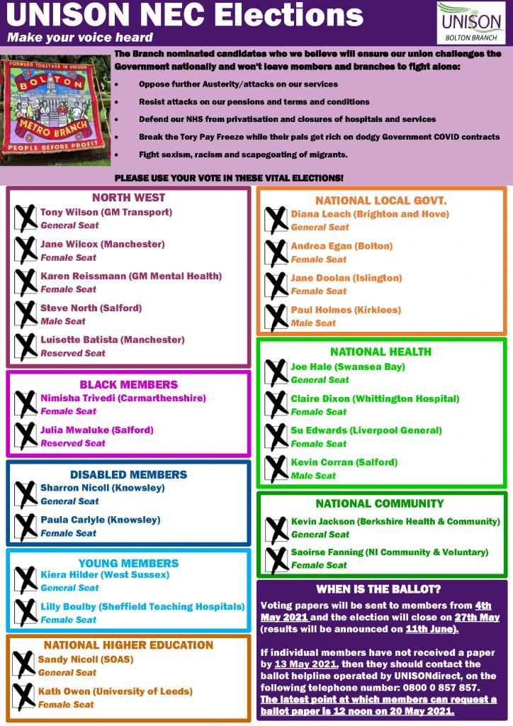 NEC Leaflet 2021